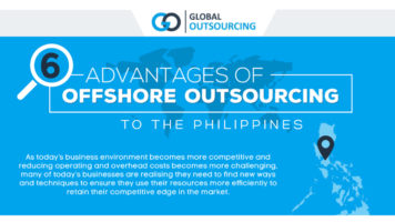 Is Philippines The Best Outsourcing Destination? - Infographic