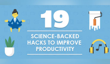 Scientifically Proven Hacks To Increase Productivity - Infographic