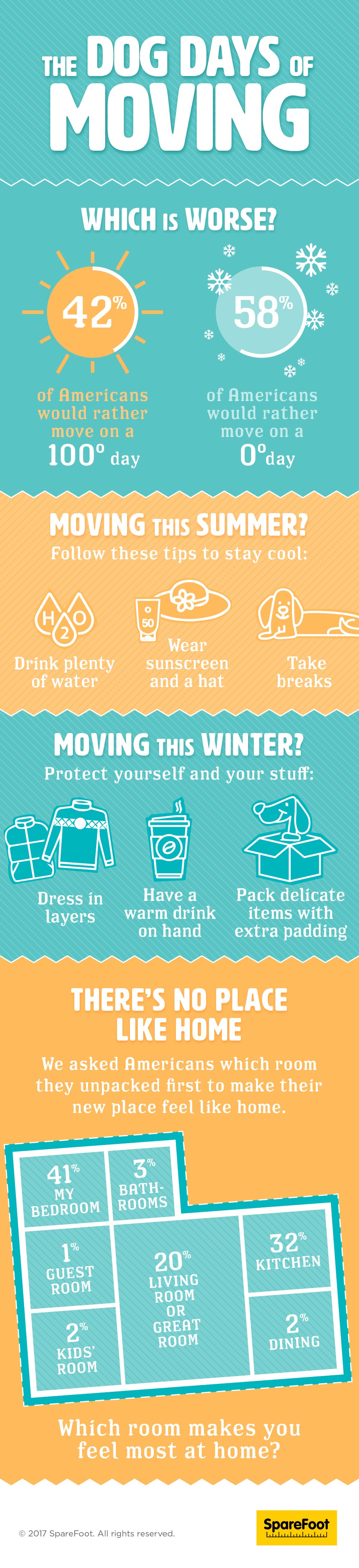 Tips For Moving Into A New House - Infographic