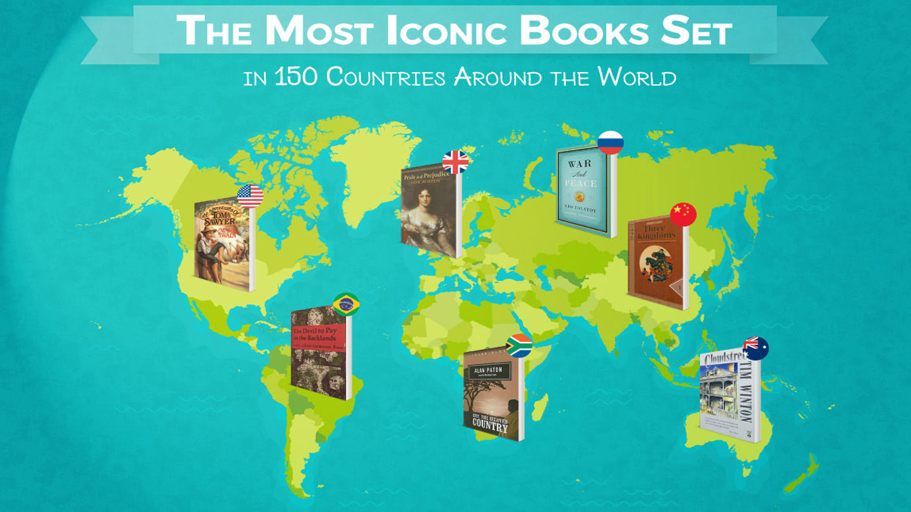 The Most Iconic Books Set in 150 Countries Infographic