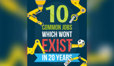 10 Jobs That Will Be Made Redundant by Technology - Infographic