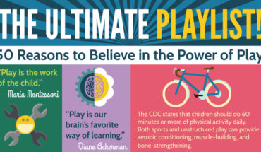 50 Perfect Illustrations Of The Power Of Play - Infographic