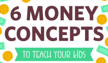 6 Ways to Teach Money Skills to Your Kids - Infographic