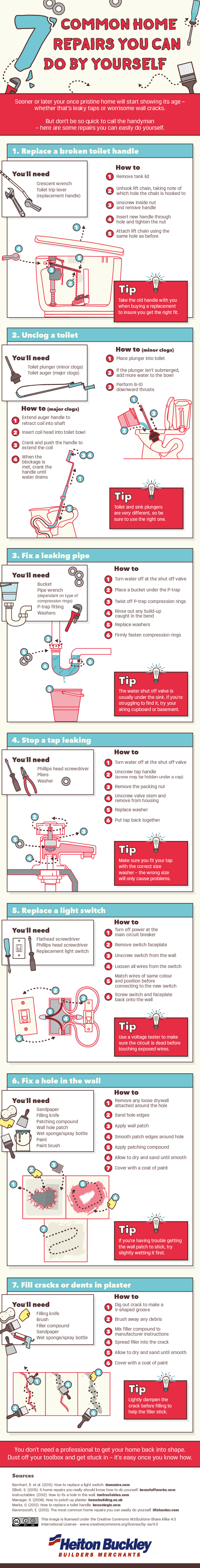 7 DIY Ways to Fix Normal Wear-n-Tear in Your Home - Infographic