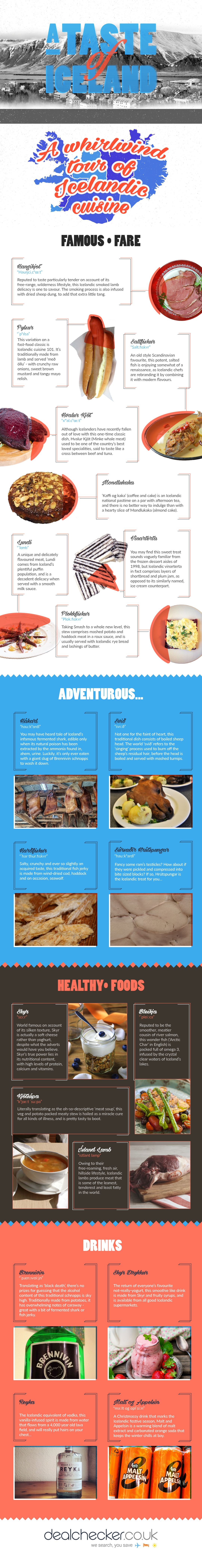 A Guide To The Culinary Masterpieces of Iceland - Infographic
