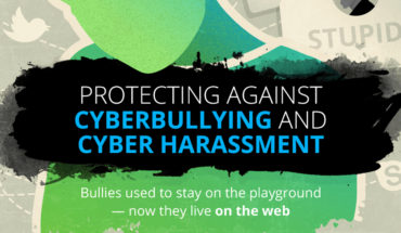 All You Must Know About Cyber-Bullying - Infographic