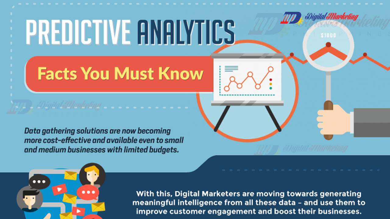 all you need to know about predictive analytics - infographic