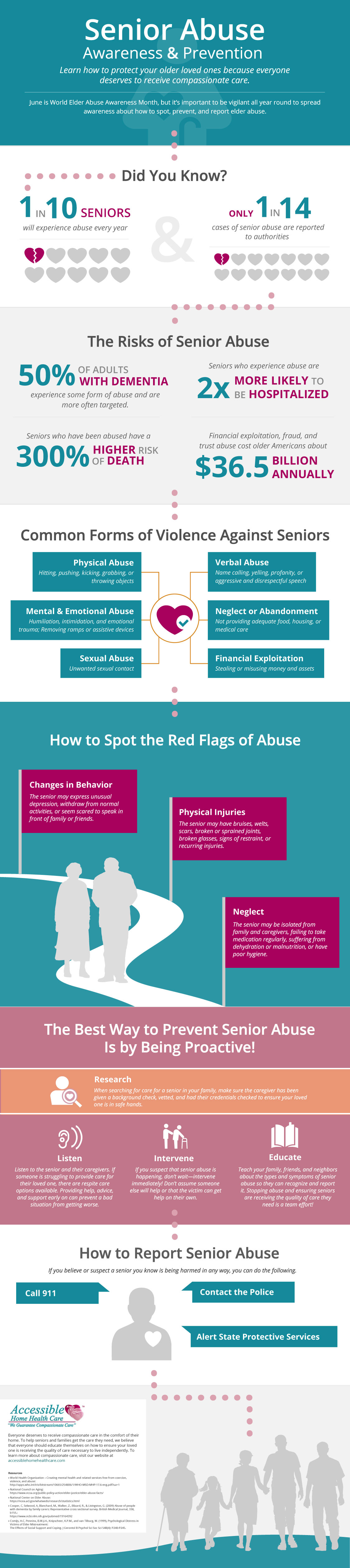 All You Need To Know About The Problem Of Senior Abuse - Infographic