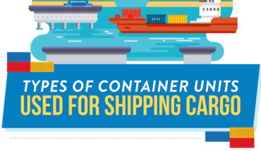 Cargo Products And Their Various Shipping Container Units - Infographic