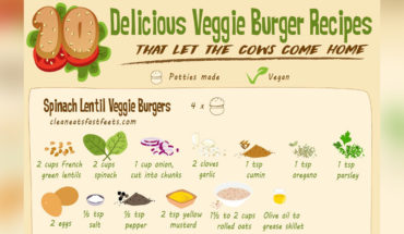 Delicious Recipes For Veg Burgers - Infographic