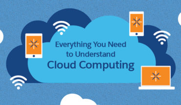 Demystifying the Concept of Cloud Computing - Infographic