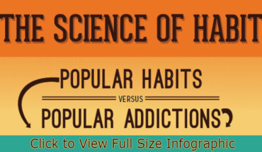 Do You Have Habits Or Addictions? - Infographic