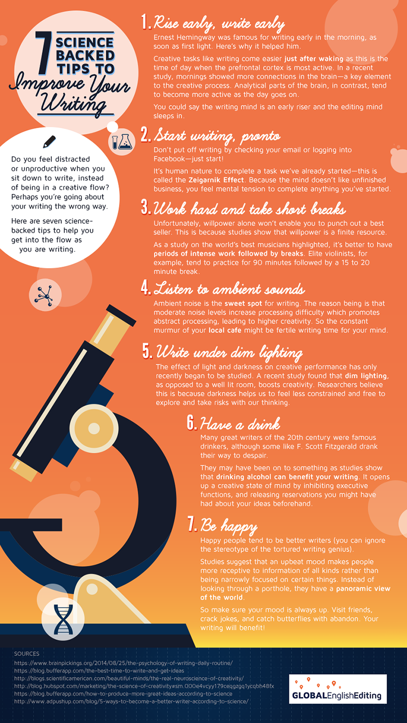 Enhance Your Writing Skills Using 7 Scientific Tactics - Infographic