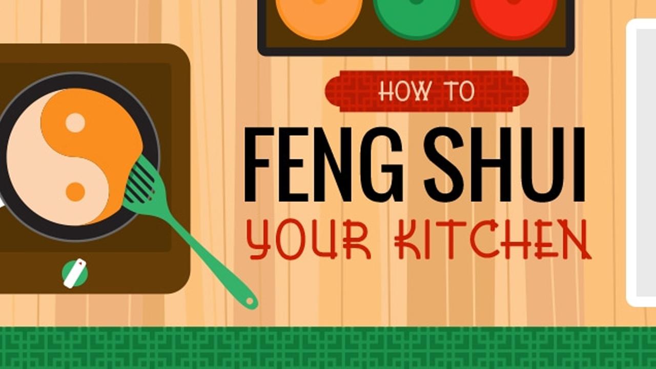 infographic feng shui. Infographic Feng Shui