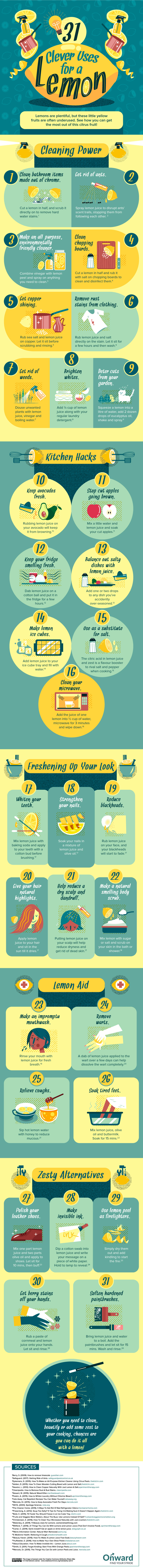 From Lemon to Super-Lemon - 31 Amazing Ways to Use a Lemon - Infographic