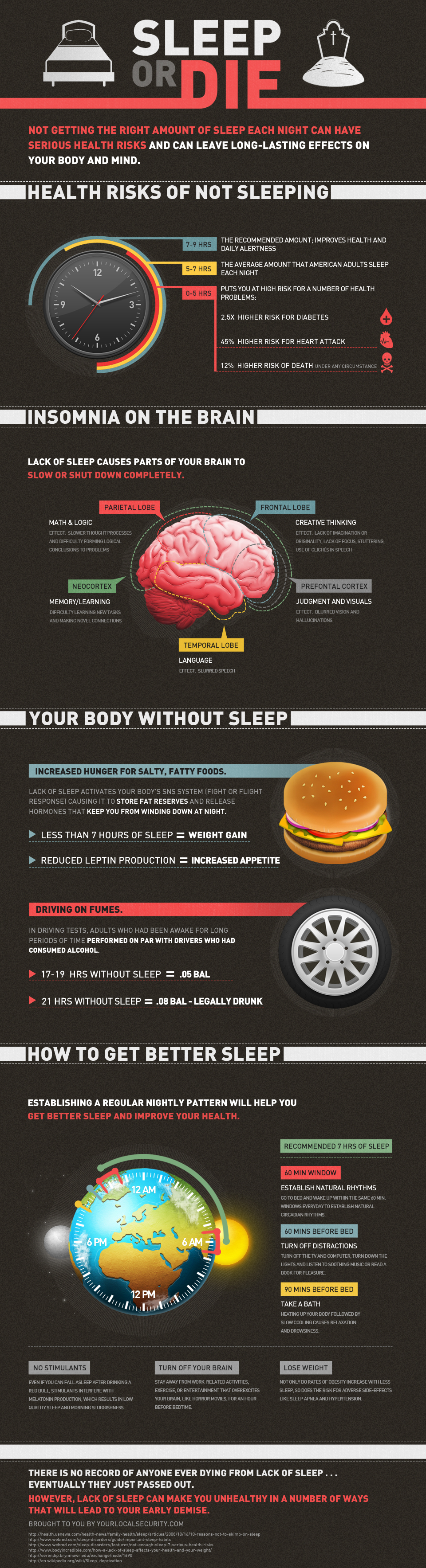 How Lack of Sleep Can Kill You - Infographic