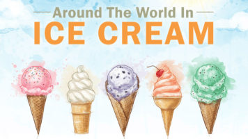 Ice Creams Around The World - Infographic