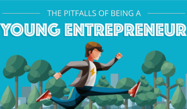 Problems Faced By Young Entrepreneurs - Infographic