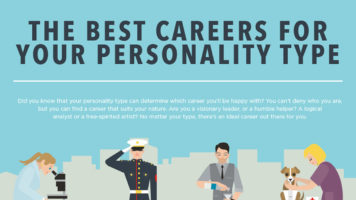 The Most Fulfilling Careers for You Based on Your Personality Type - Infographic