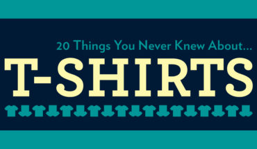 The Never-before Told History of T-Shirts - Infographic