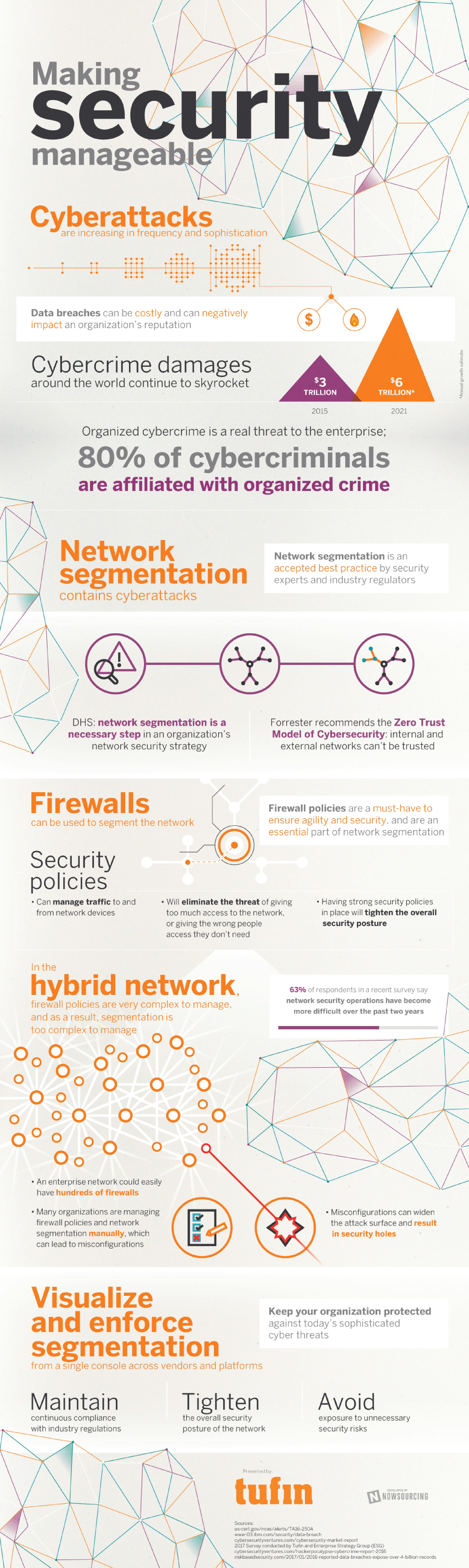 Using Network Segmentation For Security - Infographic