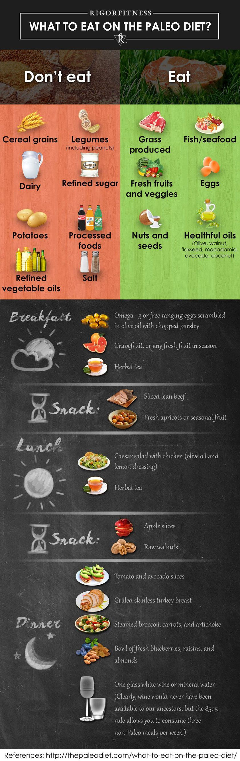 What The Paleo Diet Allows You To Eat - Infographic
