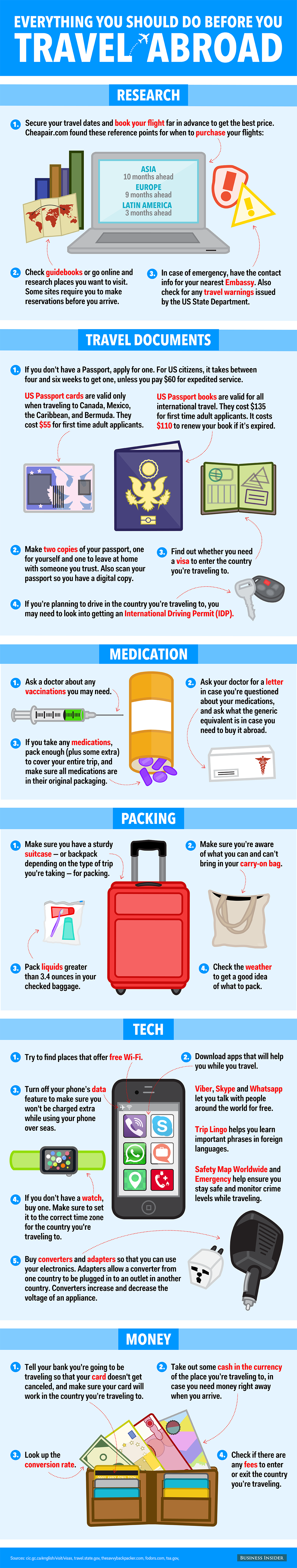 What You Need To Do Before Traveling Abroad - Infographic