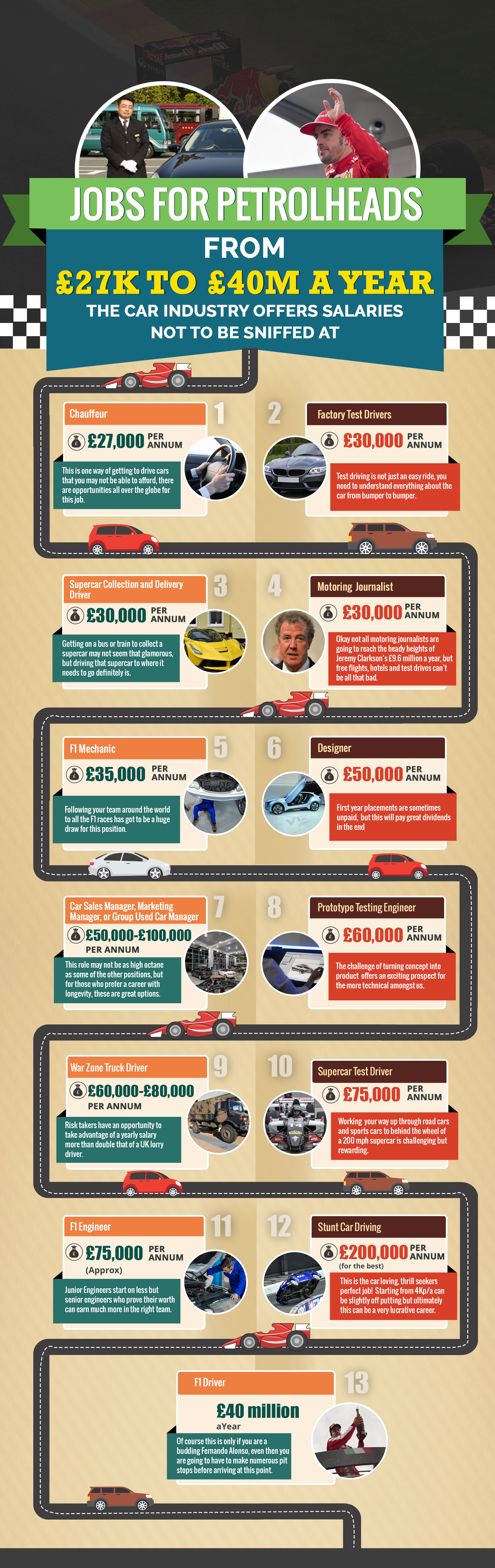 Working With Cars And Getting Paid For It? - Infographic