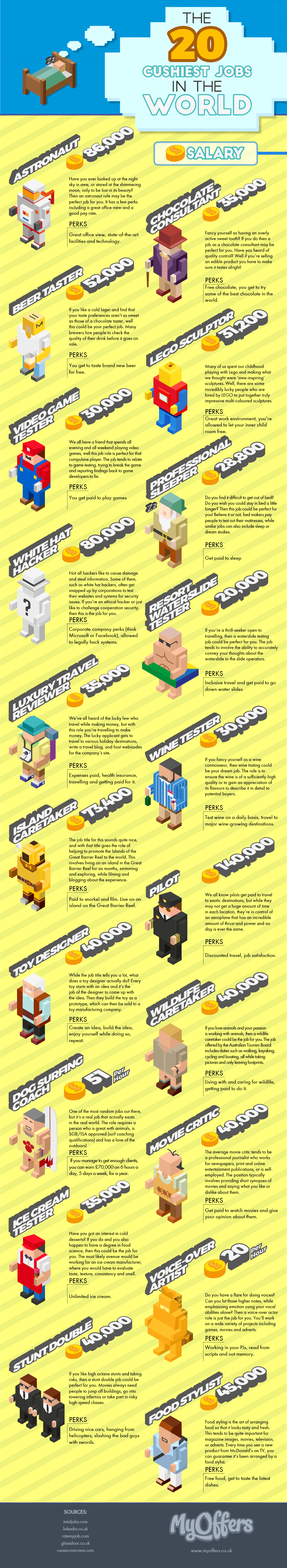 You WISH You Had One Of These Jobs! - Infographic