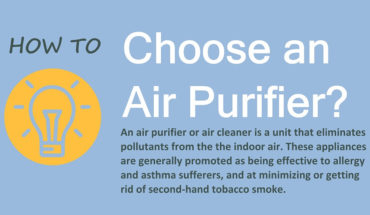 Your Ultimate Guide To Buying An Air Purifier - Infographic