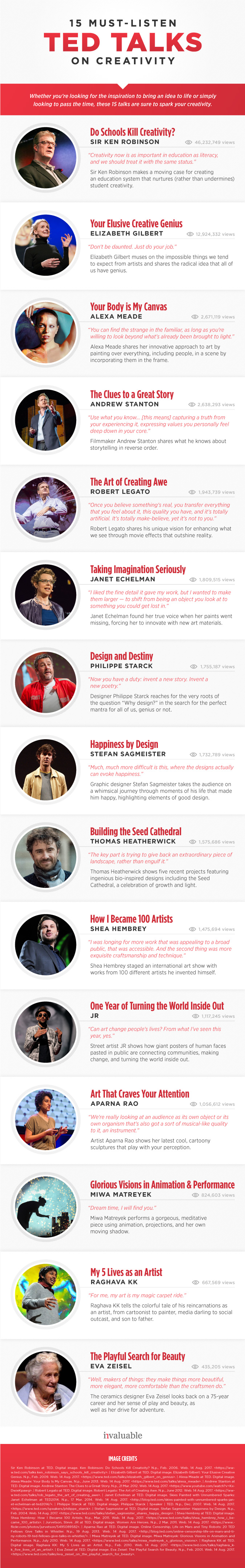 15 Inspirational TED Talks on Creativity - Infographic