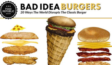 20 Gimmicky Burgers from Around the World - Infographic