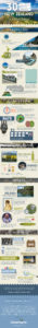30 Facts About New Zealand You Need To Know! - Infographic