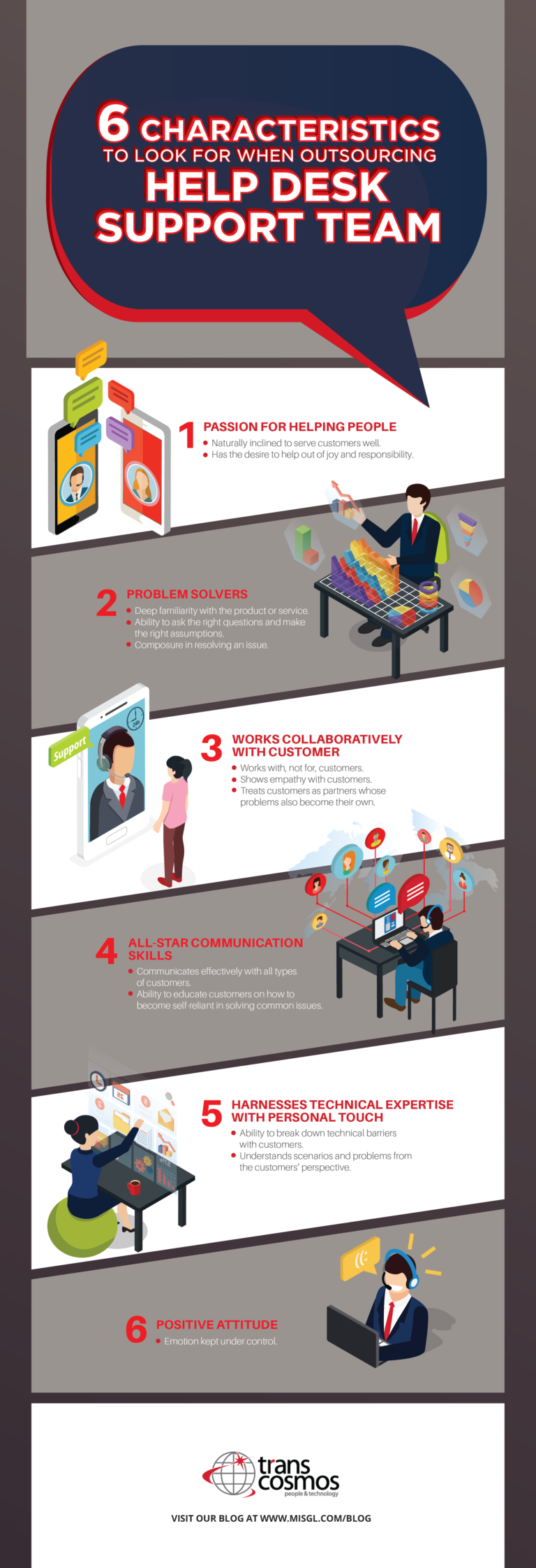 Benchmarks for Finding the Right Outsourced Help Desk Team - Infographic