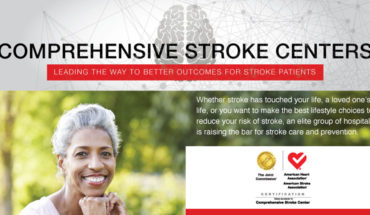 Comprehensive Stroke Centers – The Key to Better Care for Stroke Patients - Infographic