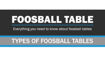 Everything You Need to Know About Foosball Tables - Infographic