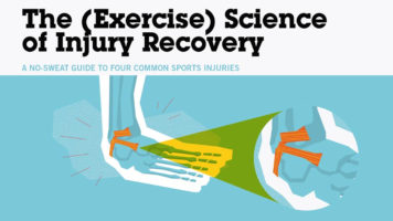 Exercises for Sports Injury Recovery - Infographic