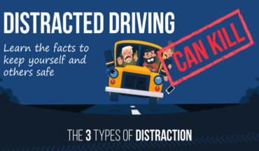 Facts About Distracted Driving and How to Be Safe - Infographic