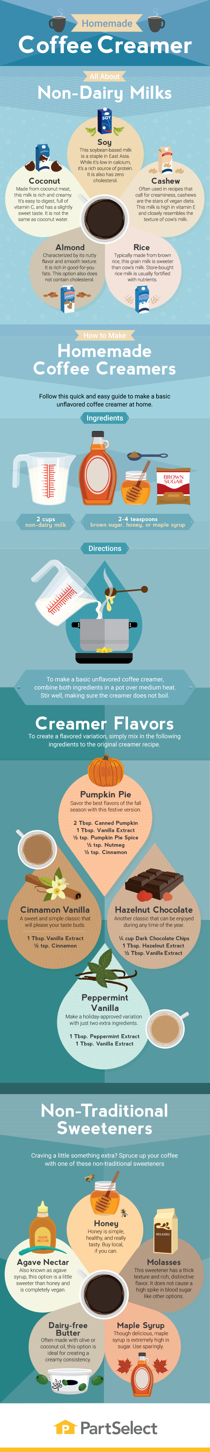 Homemade Coffee Creamers to Boost Your Coffee Shot - Infographic