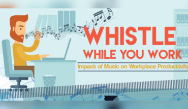 How Music Affects the Brain and Enhances Productivity - Infographic