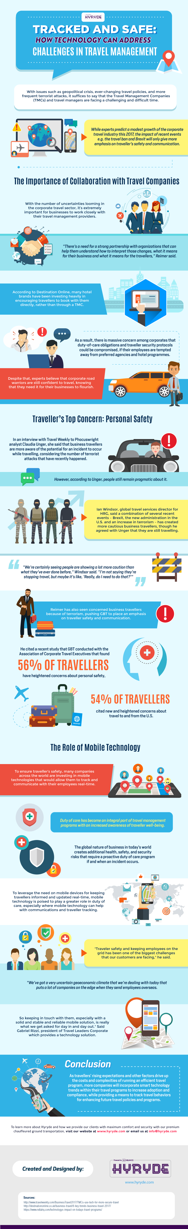 How Technology Can Ease Travel Challenges - Infographic