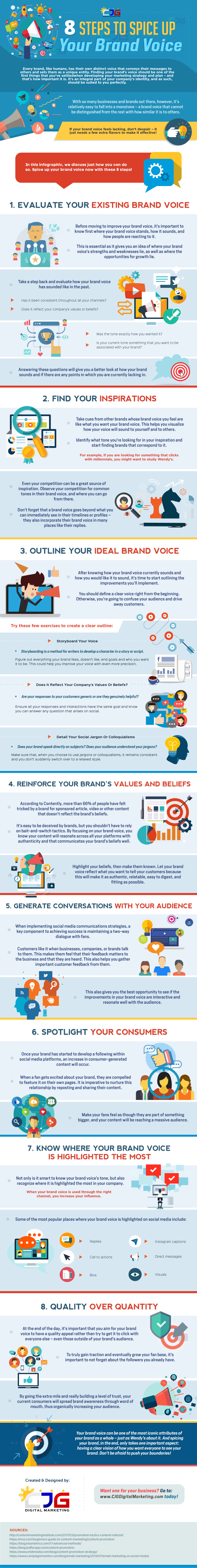 How to Enhance Your Brand Voice - Infographic