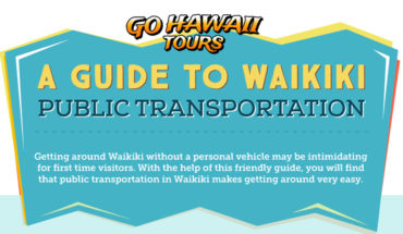 How to Get Around Waikiki Using Public Transport - Infographic