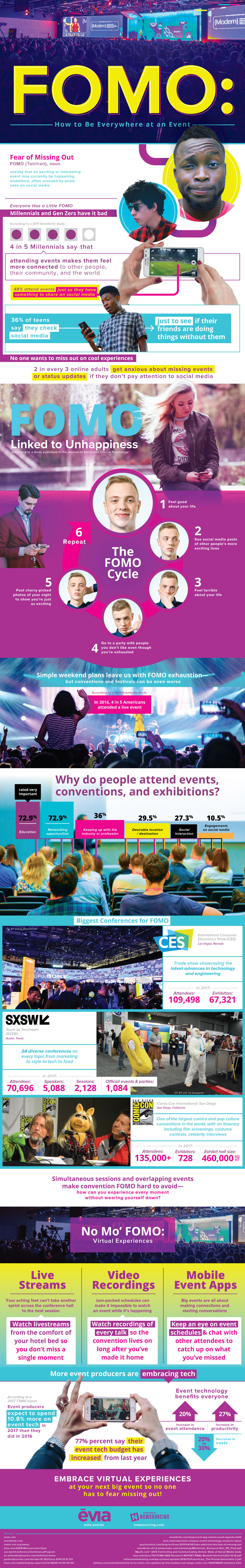 How to Plan FOMO-less Events - Infographic