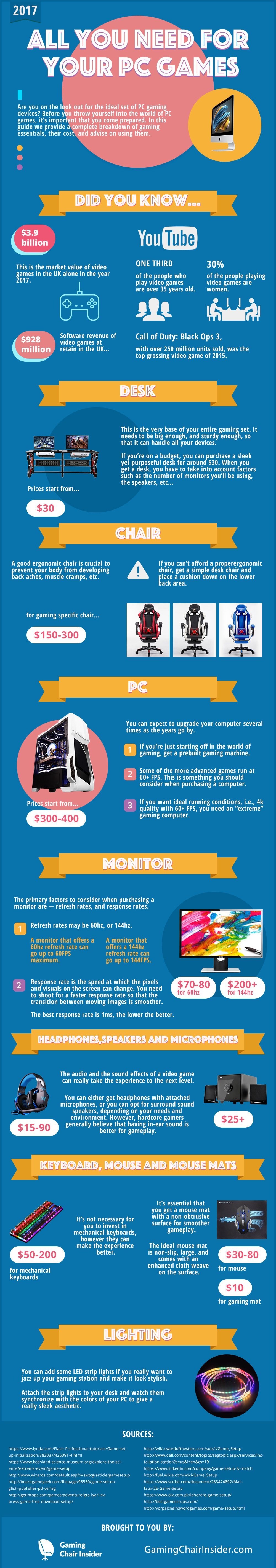 How to Set Up the Perfect PC Gaming Zone - Infographic