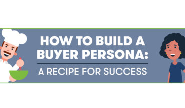 How to Use a Buyer Persona to Build a Successful Business - Infographic