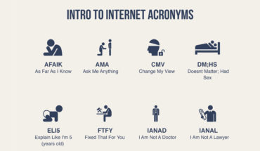 Internet Acronyms and Their Meanings - Infographic