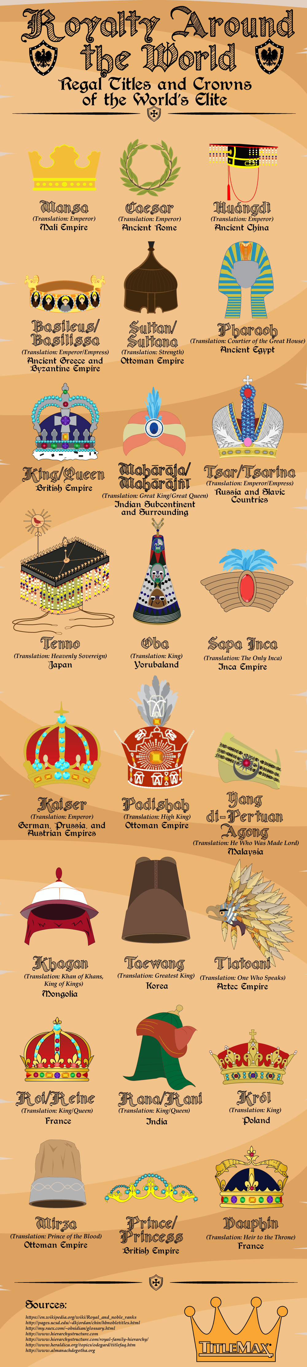 Regal Titles Through the Ages and Around the World - Infographic