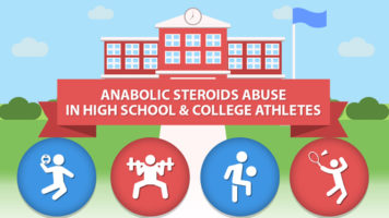 Steroid Abuse: The Dark Side of High School and College Athletes - Infographic