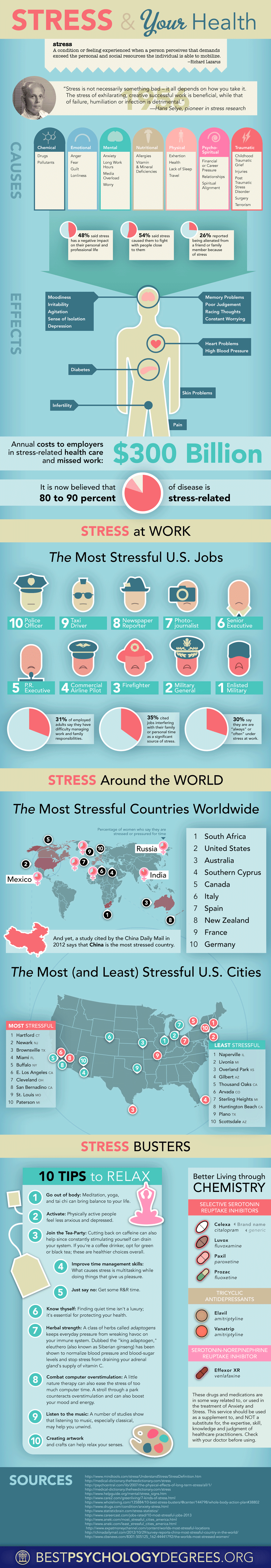 Stress Vs Good Health - Infographic